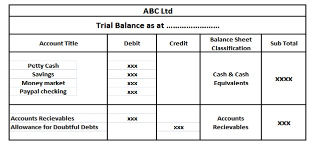 How to balance a balance sheet | Pediaa.com