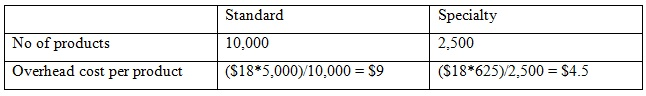 calculate activity based costing 07