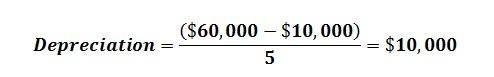 How to calculate depreciation expense | Pediaa.com