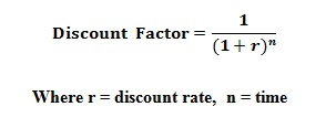 More explanations on the effective interest rate