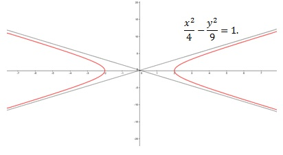How to find asymptotes of a hyperbola | Pediaa.com