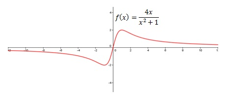 How to find horizontal asymptotes | Pediaa.com