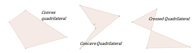 How to find Area of Quadrilaterals 02