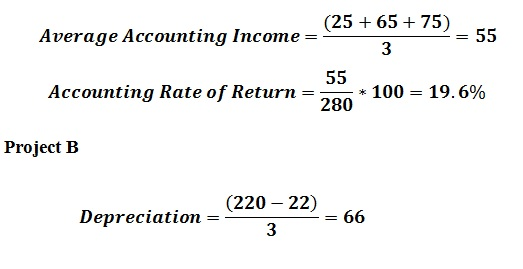 calculate accounting rate of return 05