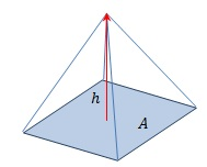 How to find the volume of cube, prism and pyramid
