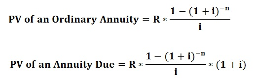 present value of annuity 01