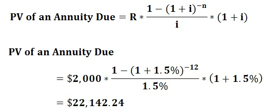 How to calculate present value of an annuity