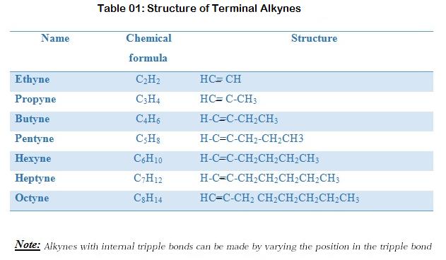 Alkyne - Wikipedia