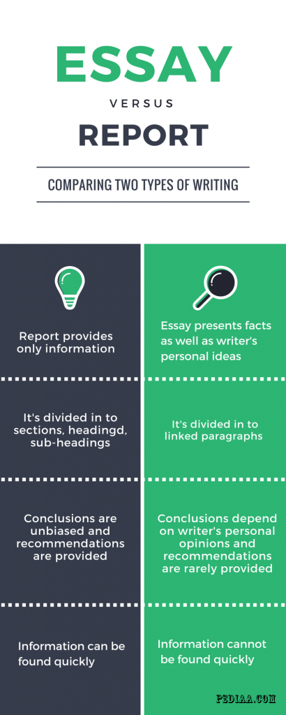 difference between essay and report difference between report and essay