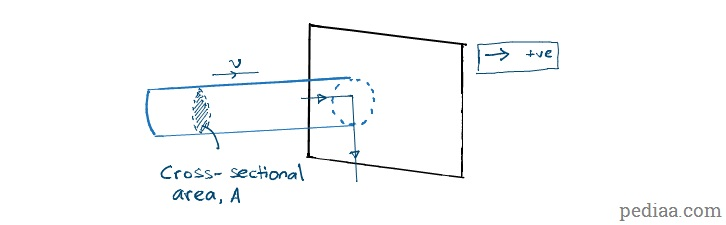What Is Linear Momentum