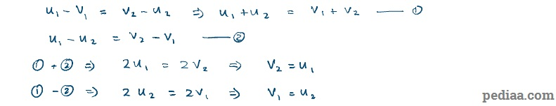 What Is The Law Of Conservation Of Linear Momentum