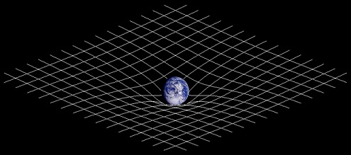 Difference Between Gravity and Gravitation - General_relativity