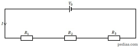 Gmc Sierra 1990 Gmc Sierra Pictorial Diagram Of Heater Core Removal furthermore X Ray Circuit Figure besides Meter Out Flow Control Valve Diagram as well Signal Flow Graph Techniques For Sequential Circuit State Diagrams together with Rs 232 422 485. on difference between wiring diagram and circuit