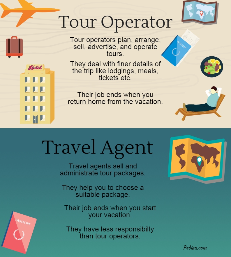 difference between tour operator and travel agent