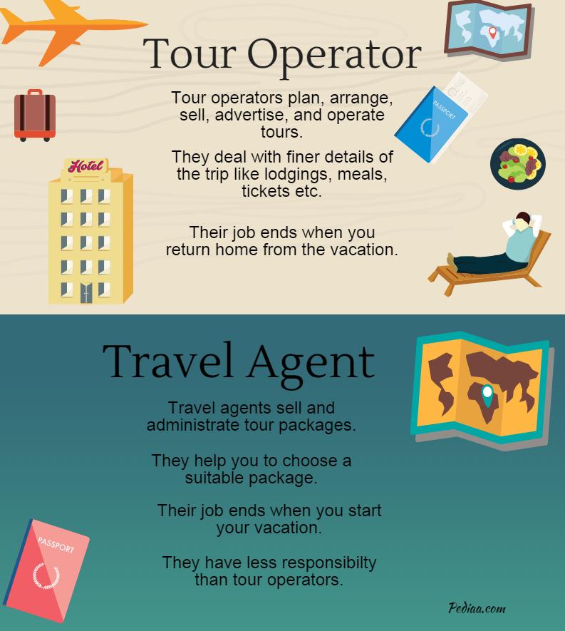 tour operator definition