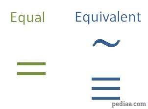 Difference Between Equal and Equivalent - Equal_and_Equivalent_Symbols