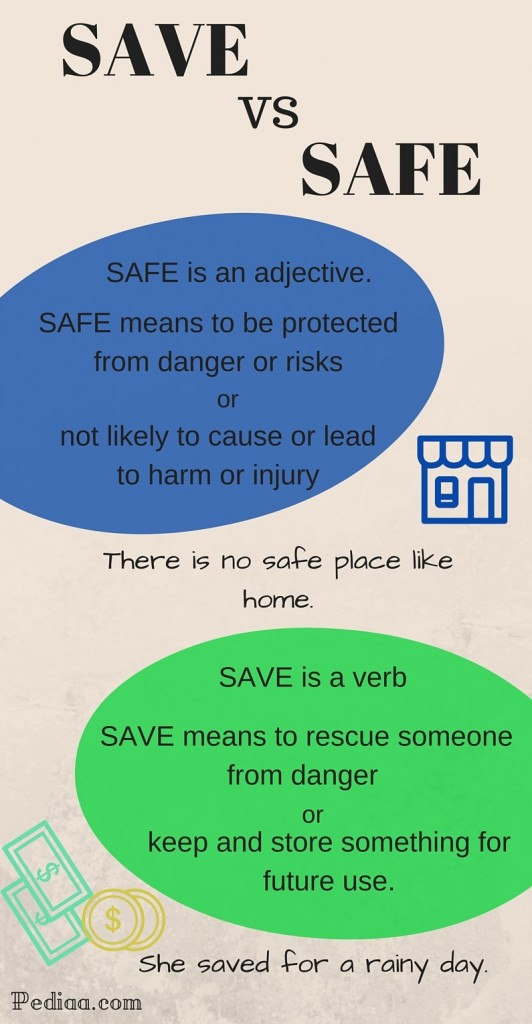 Difference between safe and save - info