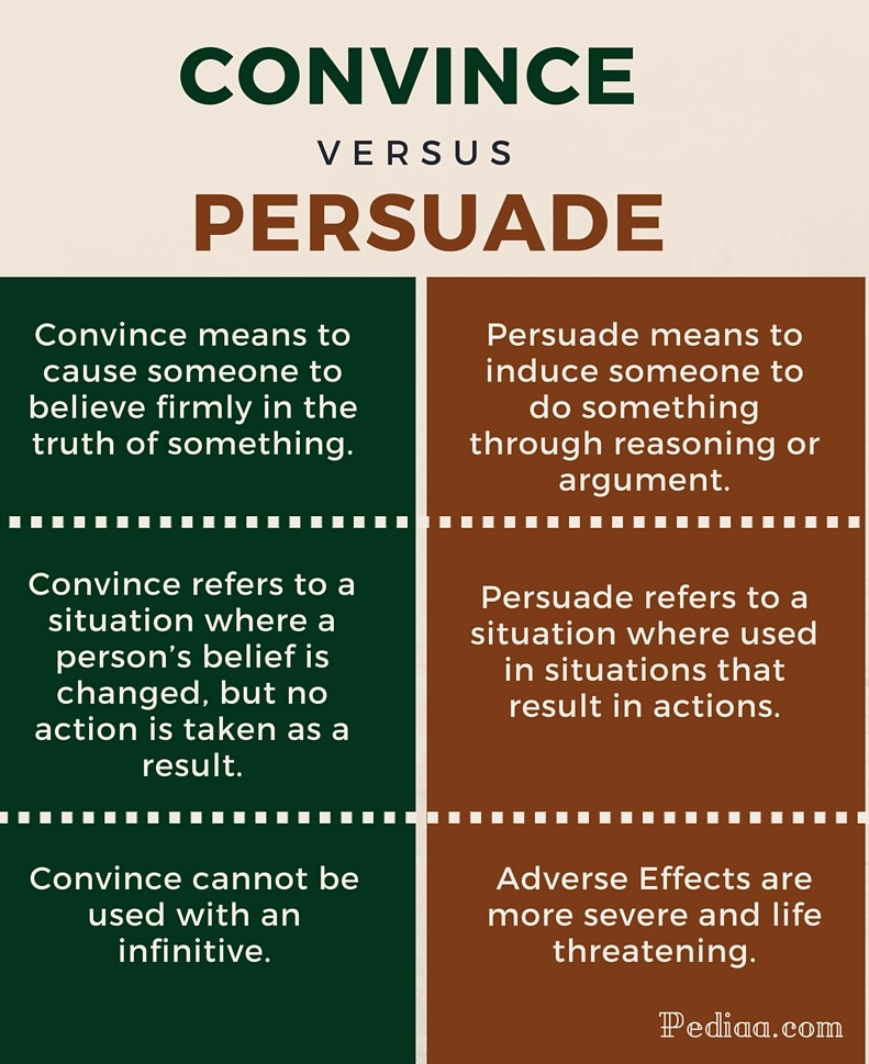 difference between convince and persuade