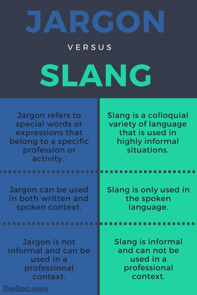 essays on slang Free essay: african american slang african american slang has had many other names: ebonics, jive, black english, and more the oxford english dictionary.