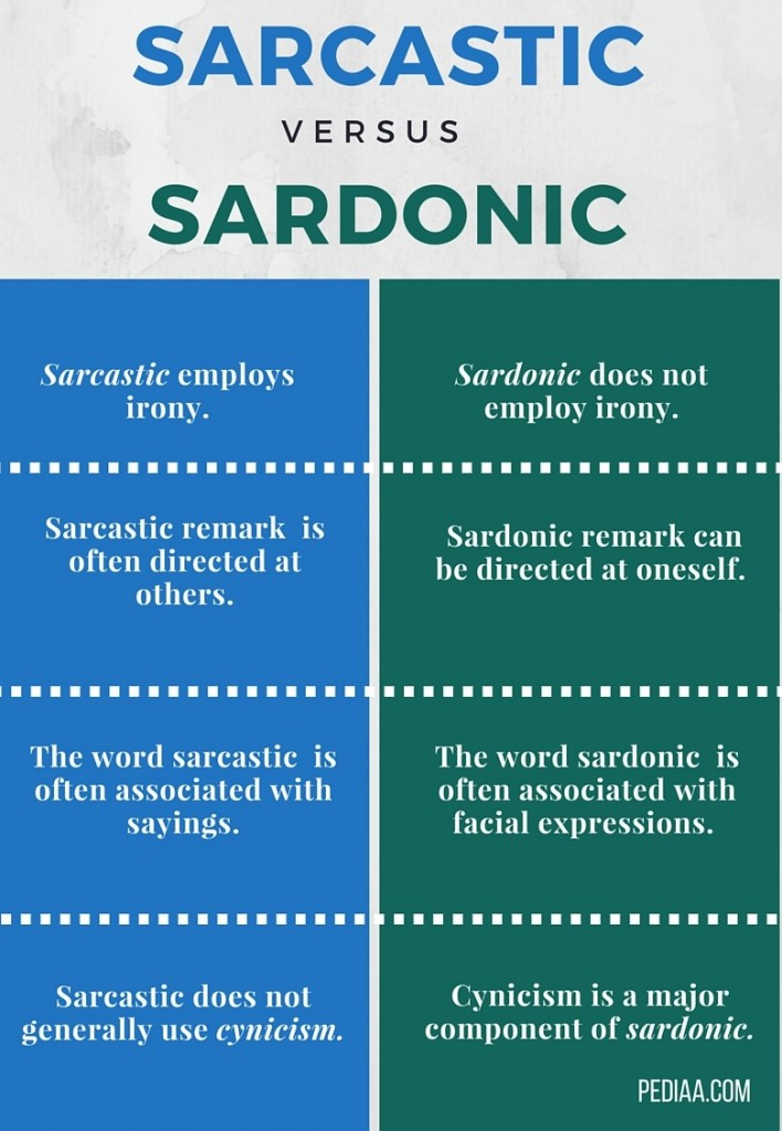 Difference between sarcastic and sardonic for Versus definition