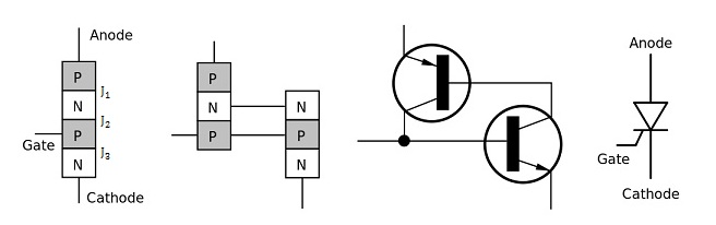 Difference Between Transistor and Thyristor - A_Thyristor_as_two_transistors