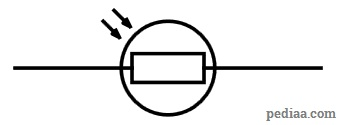 Iec Temperature Symbol on standard electrical symbols
