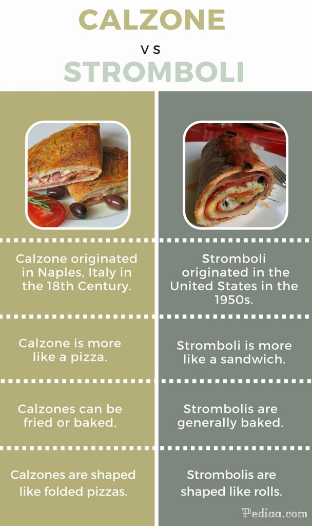 Difference Between Calzone and Stromboli- infographic