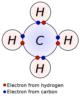 Main Difference - Covalent vs Ionic Bonds