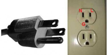 Difference Between Neutral and Ground - USA_Plug