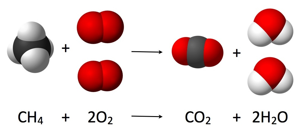 Difference Between Nuclear Reaction and Chemical Reaction