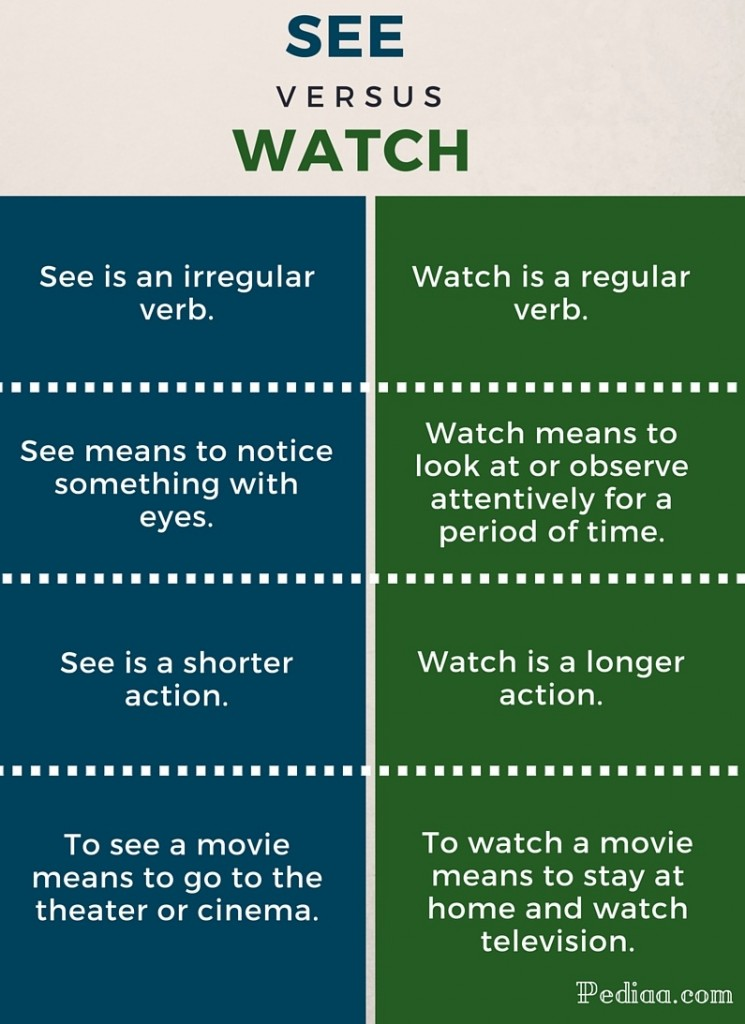 Difference Between See And Watch