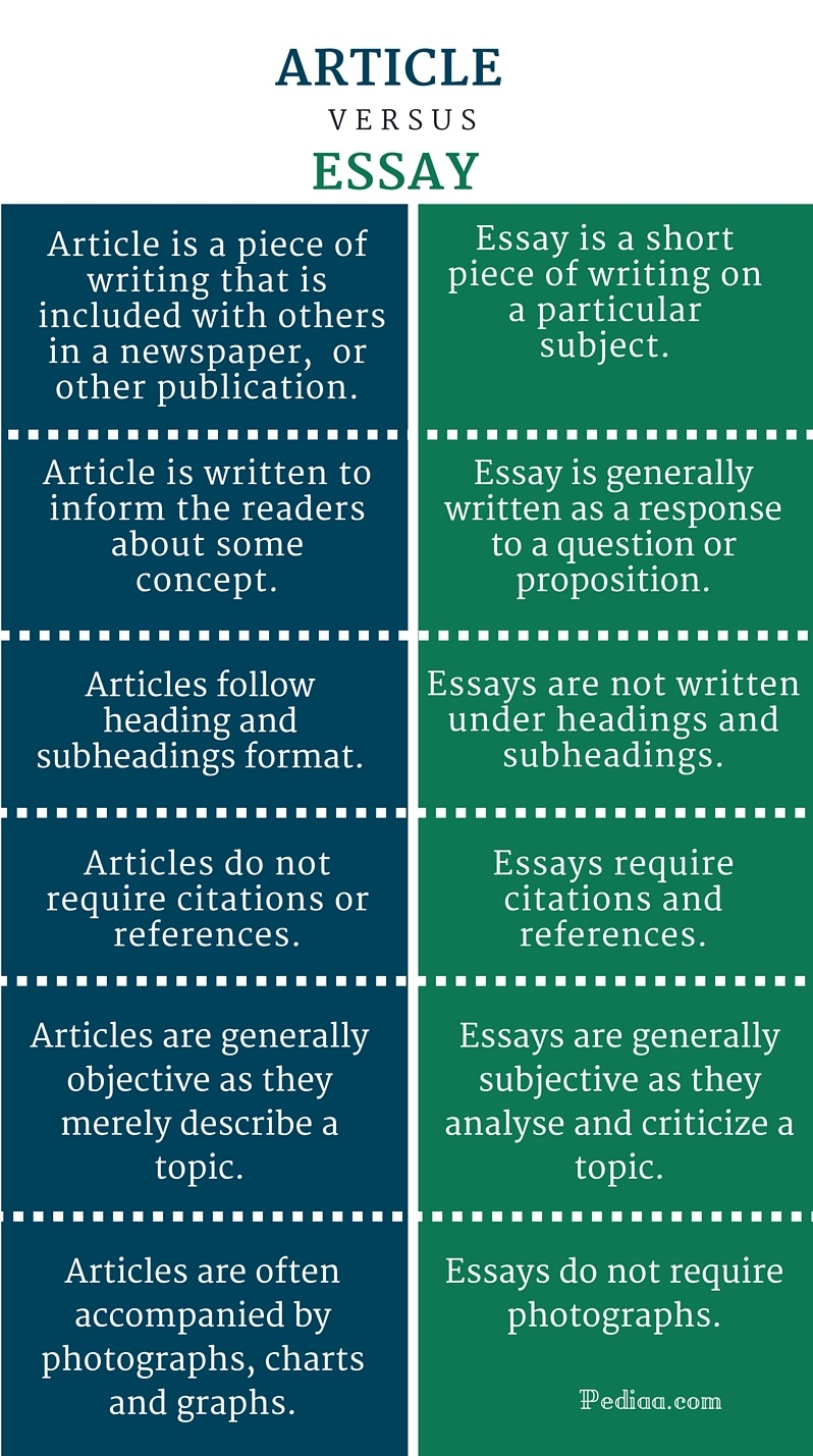 difference between personal essay narrative essay The difference between a narrative essay and a descriptive essay is that the narrative essay you use your point of view to tell the story and the.