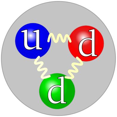 Main Difference - Proton, Neutron vs Electrons