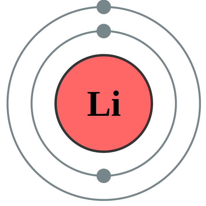 Proton vs Neutron vs Electrons