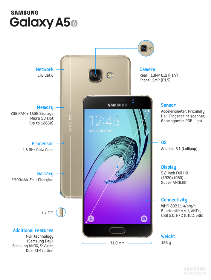 Difference Between Samsung Galaxy A3 And A5 2016