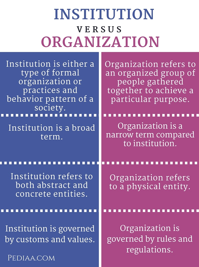 difference between scientific management and behavioral management The overlap between management theory and disasters may be seen in  concepts  his principles of scientific management initiated a revolution in how  we  studies and a behavioral approach to more quantitative approaches that  look for the.