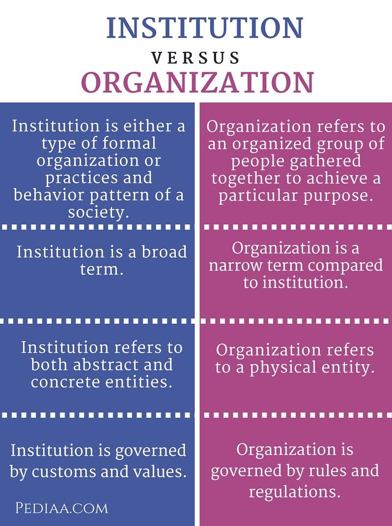 Pattern Of Organization Examples Best Design Inspiration