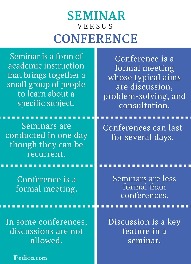 Difference Between Seminar and Conference - infographic