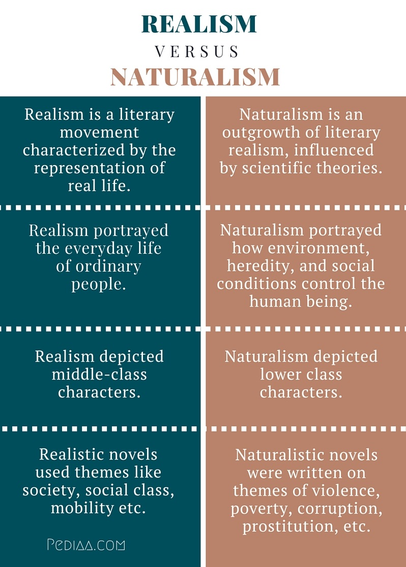 realism vs romanticism essay Romanticism vs realism home essay samples romanticism vs realism there are hundreds of ways to look at a person, depending on the message you want to send through or the feelings you are experiencing.