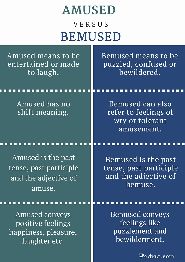 Difference Between Amused and Bemused
