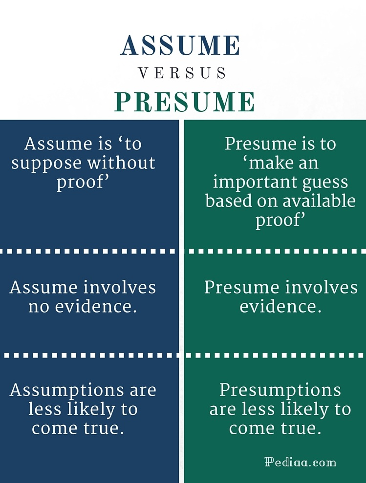 difference between assume and presume - Difference Between Assume And Presume