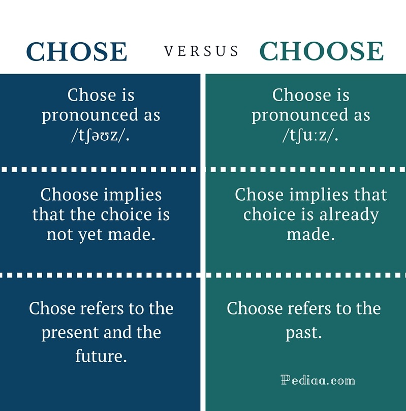 Difference Between Chose And Choose
