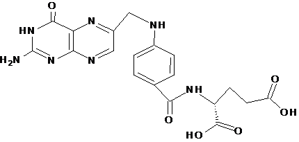 Key Difference - Folic Acid vs Folate