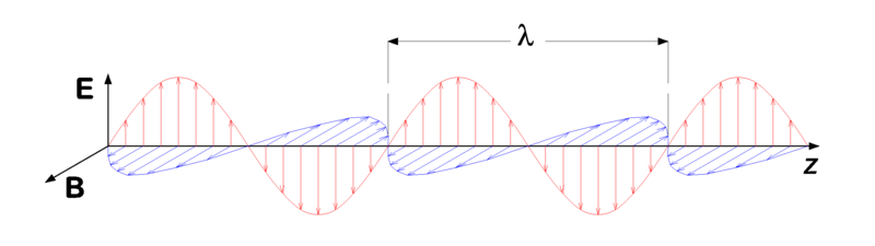 Main Difference - Sound Waves vs Electromagnetic Waves