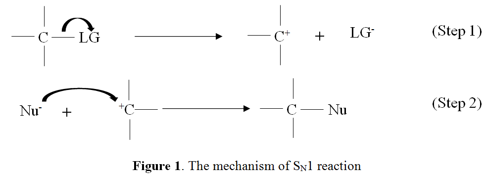 Sn2 Reaction Energy Diagram.Difference Between Sn1 And Sn2 Reactions