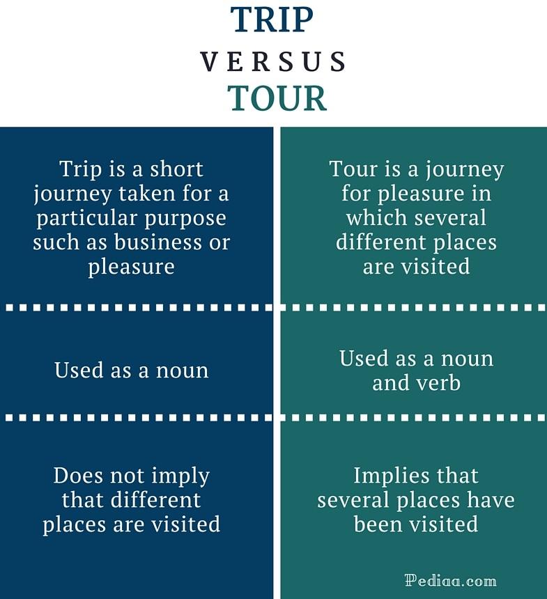 journey tour - 785×860