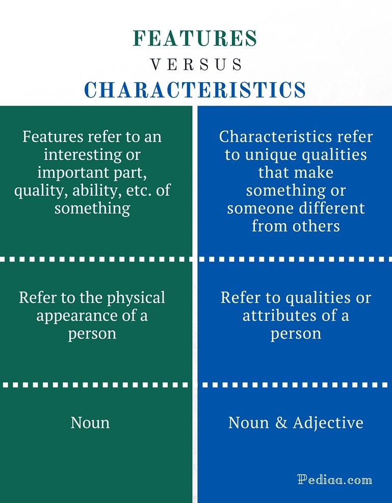 Difference Between Business Ethics and Personal Ethics - infographic
