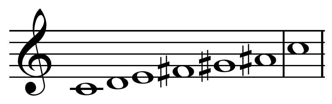 Difference Between Pitch and Tone