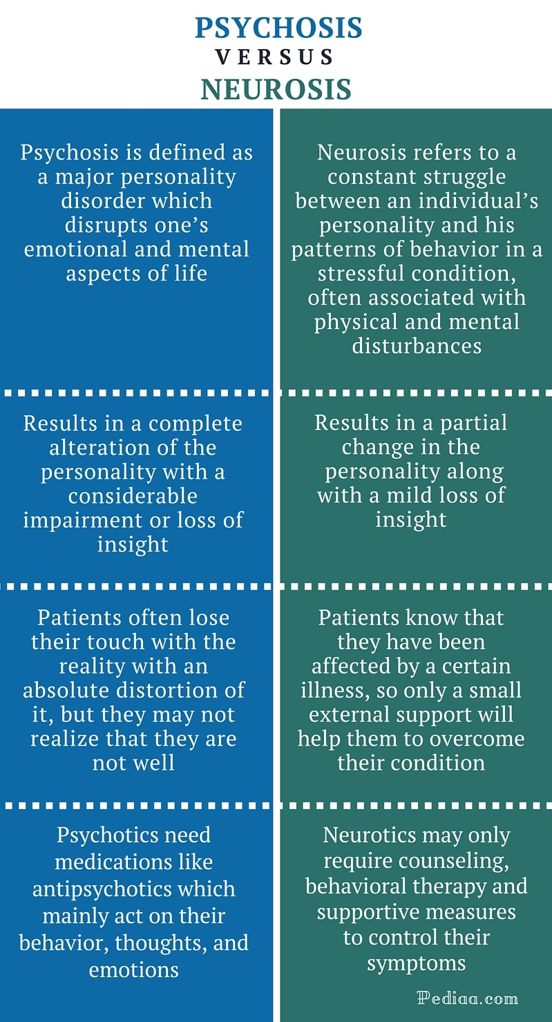 Emotional intelligence improvement