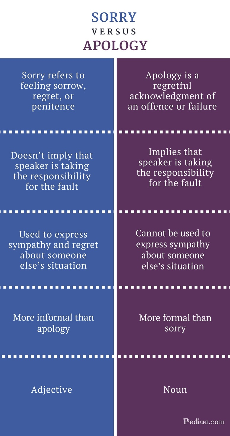comparison between crito and apology About euthyphro, apology, crito, and phaedo bookmark this page manage my reading list.